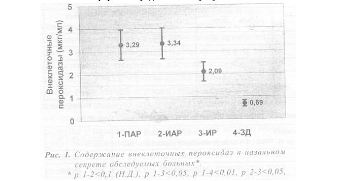 aeroginosa (11,5%).